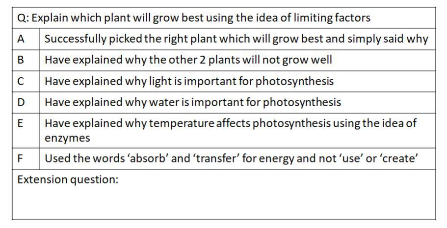 photo criteria