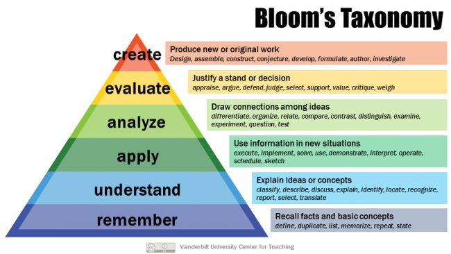blooms-taxonomy-650x366